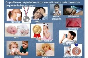Guia de Cuidados Respiratórios em Bebês e Crianças